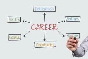 Tax Specialist Sample Resume